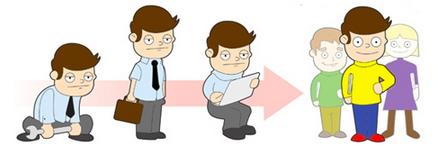 L'evoluzione del lavoro > coworking